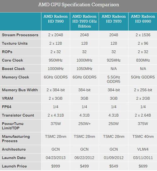 بررسی اجمالی مادربرد X79S-UP5 WiFi گیگابایت