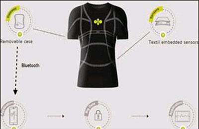 محصول هوشمند پوشيدنی كه برنده جايزه نوآوری شد!