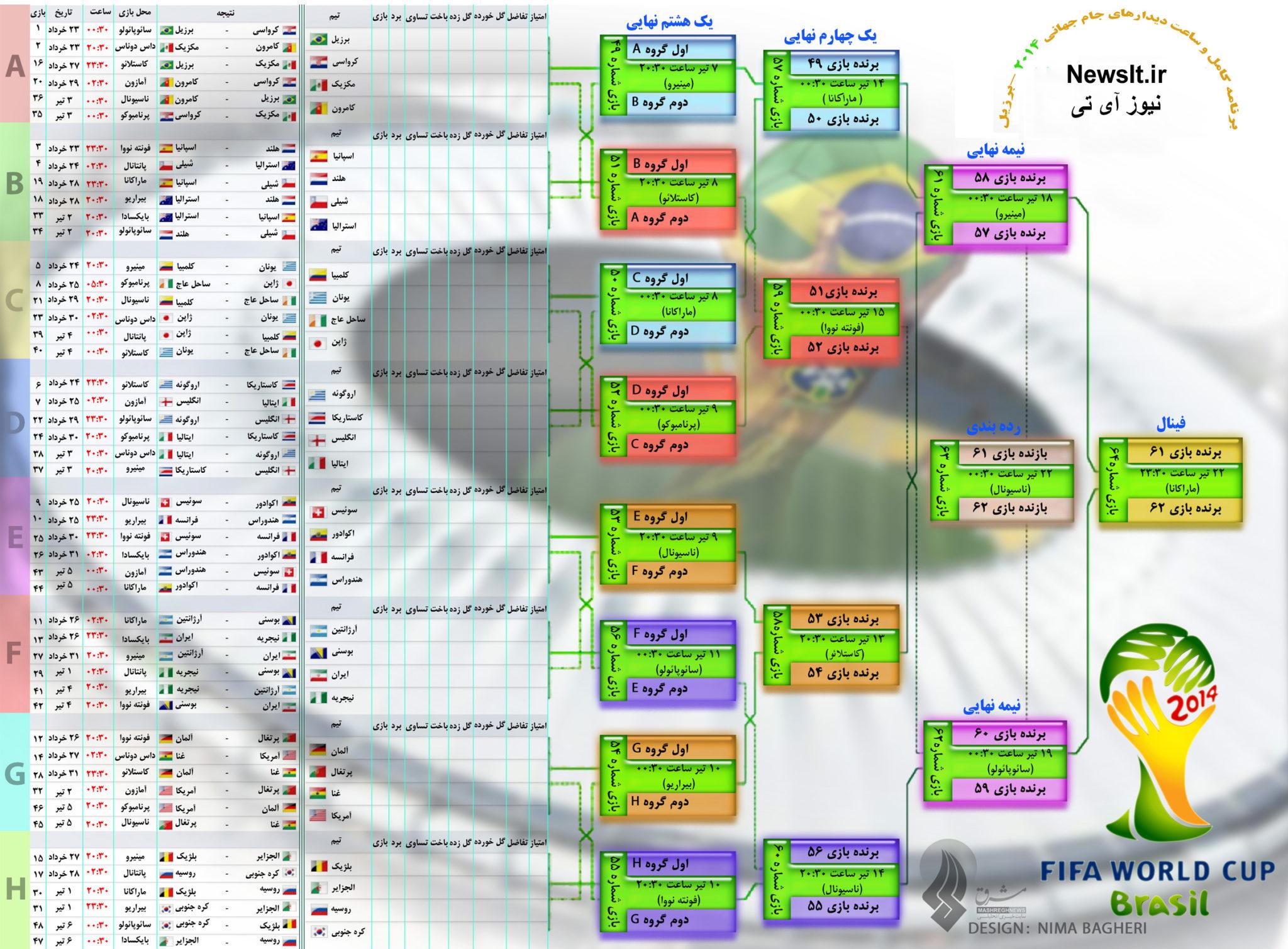 برنامه کامل و ساعت مسابقات جام جهانی 2014 برزیل