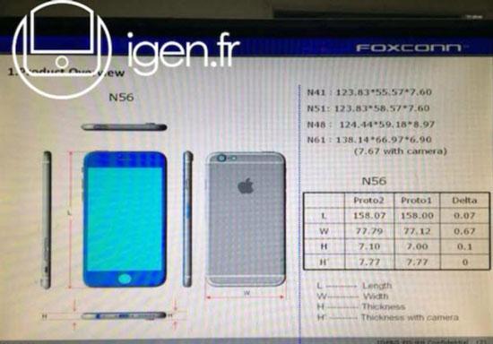 آخرین شنیدهها در مورد iPhone 6
