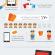 اینفوگرافیک : قدرت بازاریابی SMS
