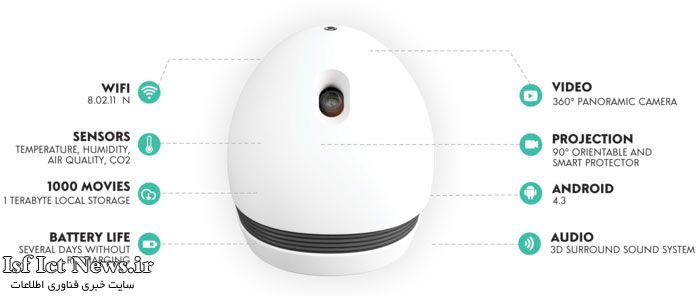 با این روبات همه جای خانه شما تلویزیون می شود