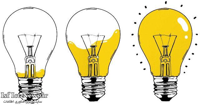 منابعی جهت ایده گرفتن برای طراحی ظاهر اپلیکیشن