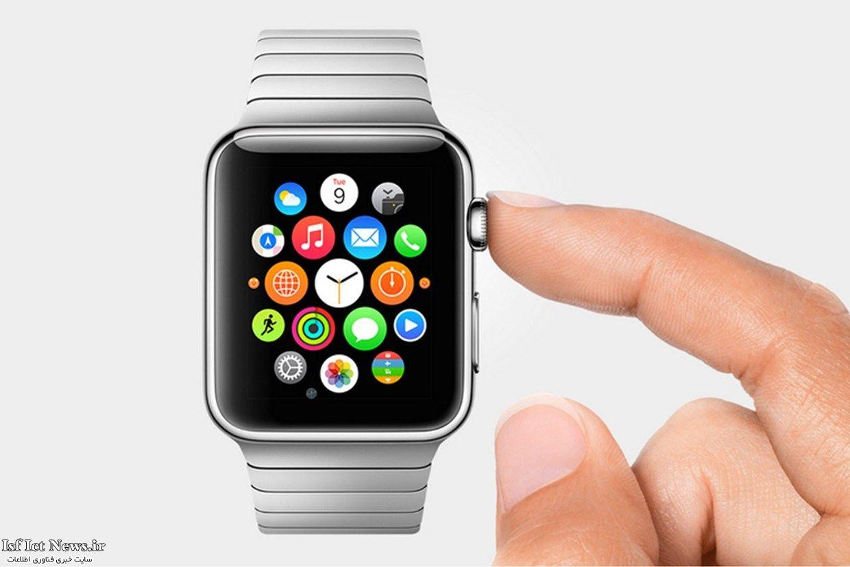 محصولات تکنولوژیکی که در سال ۲۰۱۵ باید منتظر آمدنشان باشیم