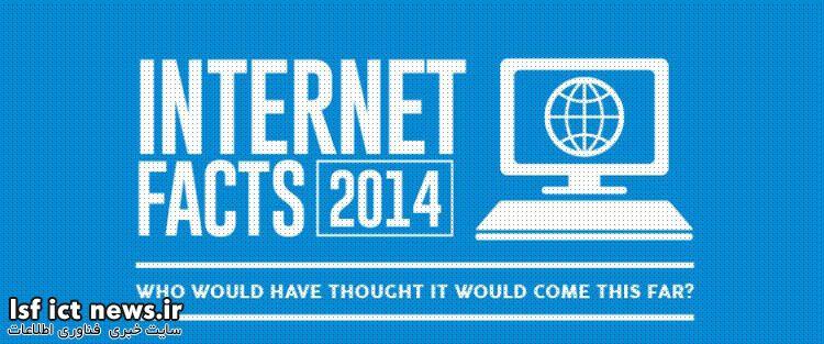 اینفوگرافیک: حقایقی درباره اینترنت