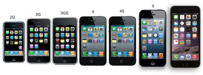 بررسی تاریخچه کامل تحولات iPhone از 2007 تا 2014
