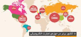 اینفوگرافیک:۱۰ کشور برتر در حوزهی تجارت الکترونیکی چه وضعیتی دارند؟