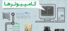 اینفوگرافیک: تاریخچه مختصر کامپیوترها