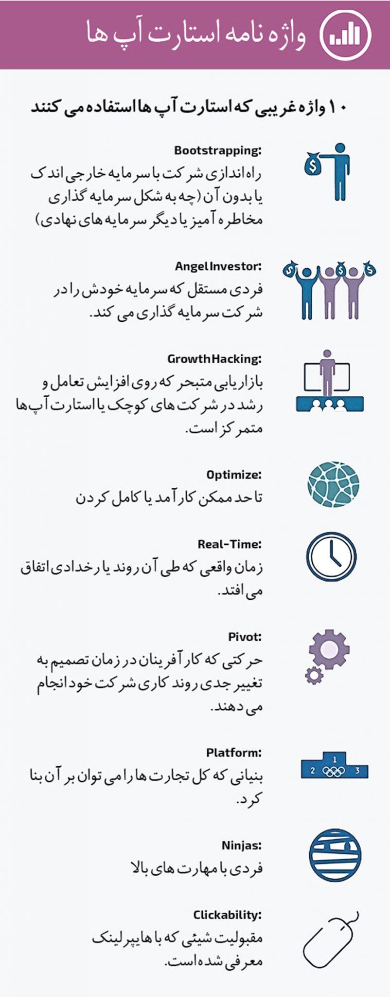 چرا استارتاپها در ایران موفق نیستند؟