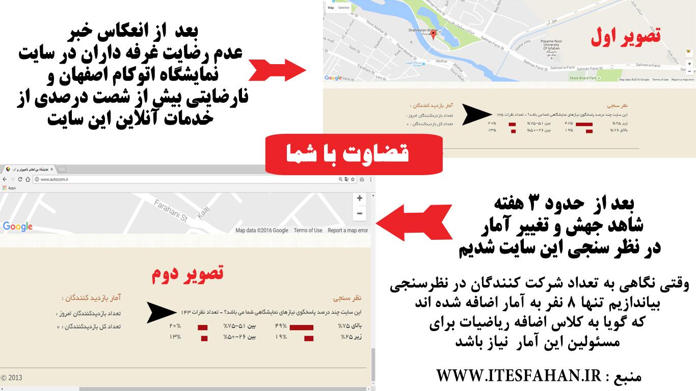 آقا 2+2 چند میشه!! دستکاری آمار نظرسنجی سایت نمایشگاه اتوکام اصفهان پس از نشر نارضایتی غرفه داران از خدمات سایت