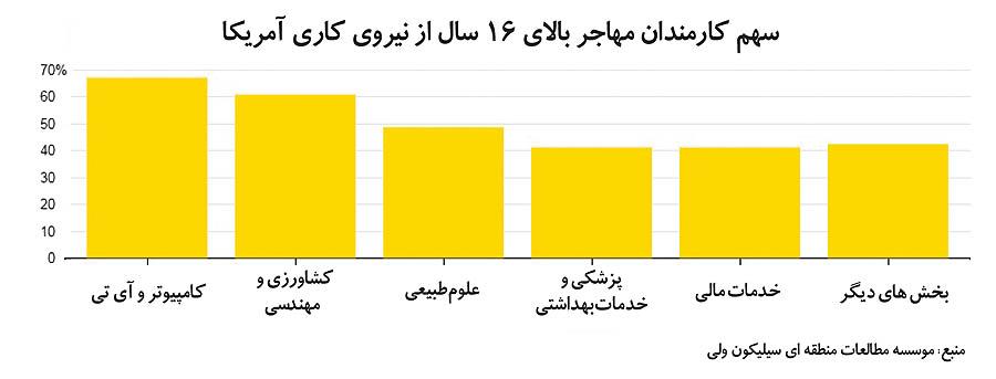 مراکز تبادل ترافیک اطلاعات در ۲ استان به بهره برداری می رسد