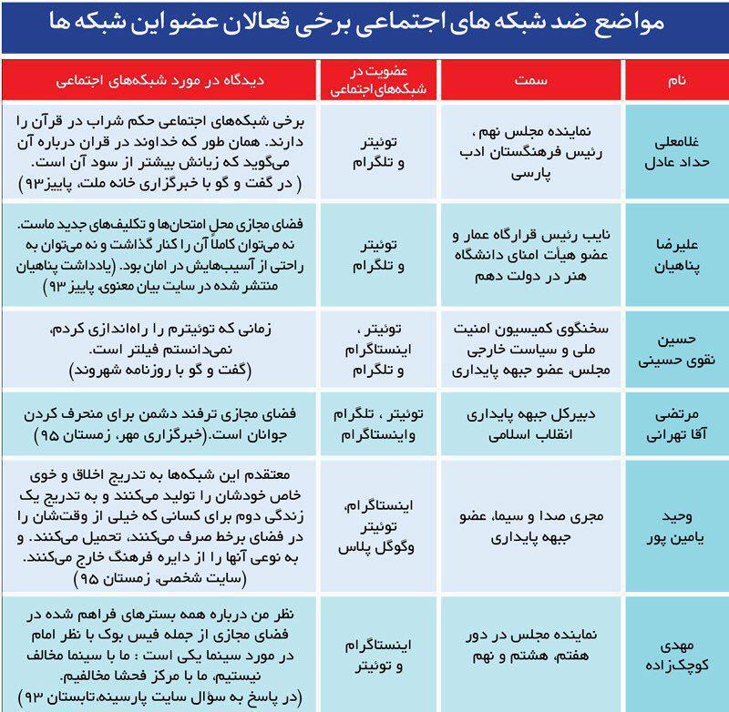 تعویق هفته رایگان تپسی در اصفهان