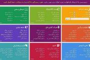 درآمد میلیاردی از صنعت فیلترینگ در ایران