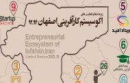نگاهی آینده نگر به اکوسیستم کارآفرینی اصفهان