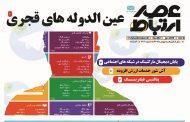 شماره 892 عصرارتباط اصفهان منتشر شد