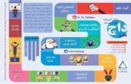 برای اولین بار توسط مرکز آموزش سازمان فاوا شهرداری اجرا می شود: طرح دانشآموختگان چیرهدست در حوزه کسب و کارهای فناوری اطلاعات